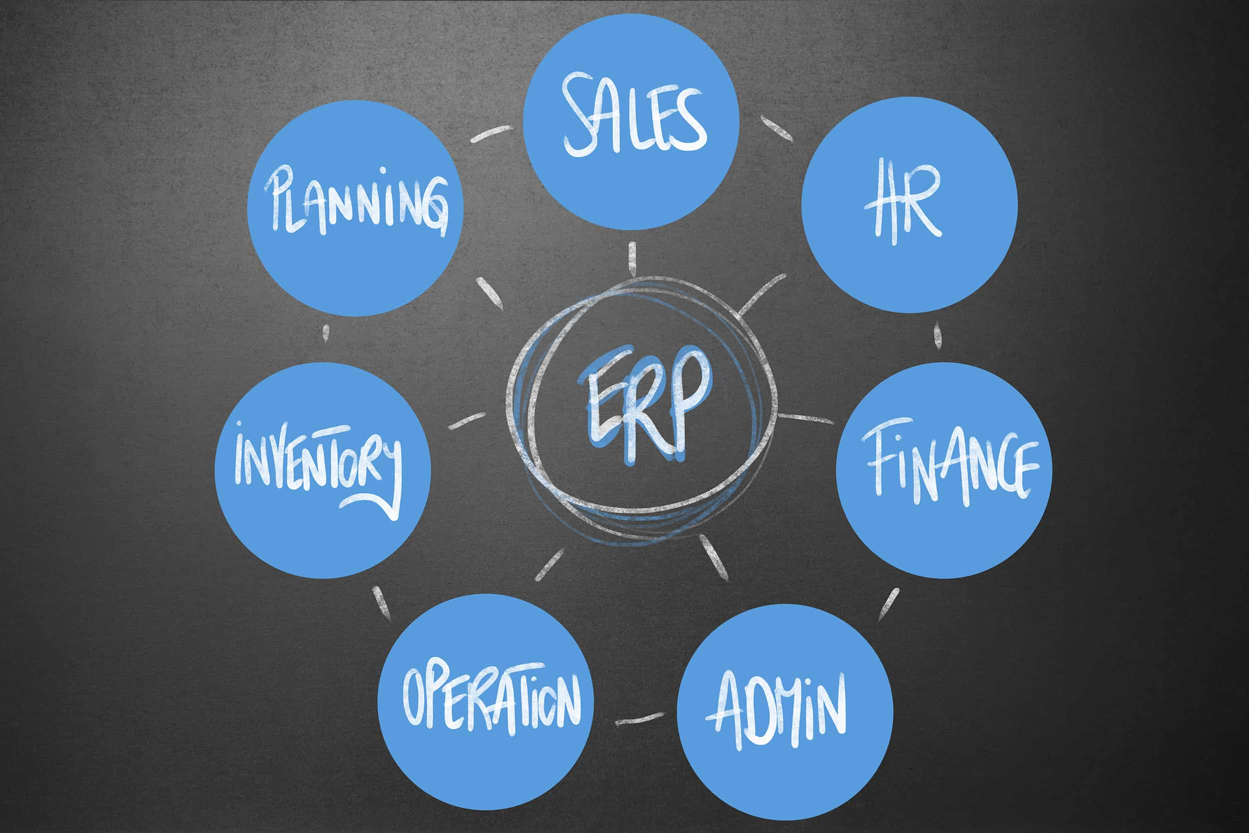 Management - Enterprise Resource Planning (ERP)